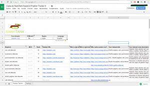 Detalle de estudio de posicionamiento seo en google